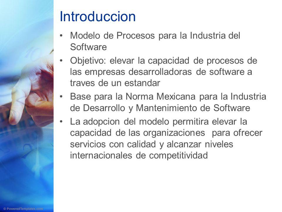 Introduccion Modelo de Procesos para la Industria del Software Objetivo: elevar la capacidad de procesos de las empresas desarrolladoras de software a