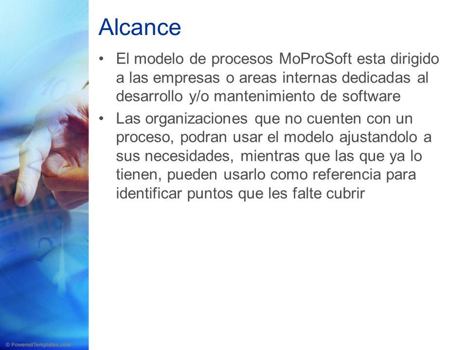 Alcance El modelo de procesos MoProSoft esta dirigido a las empresas o areas internas dedicadas al desarrollo y/o mantenimiento de software Las organi