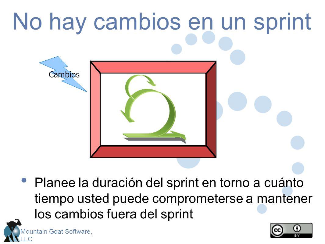 Mountain Goat Software, LLC No hay cambios en un sprint Planee la duración del sprint en torno a cuánto tiempo usted puede comprometerse a mantener lo
