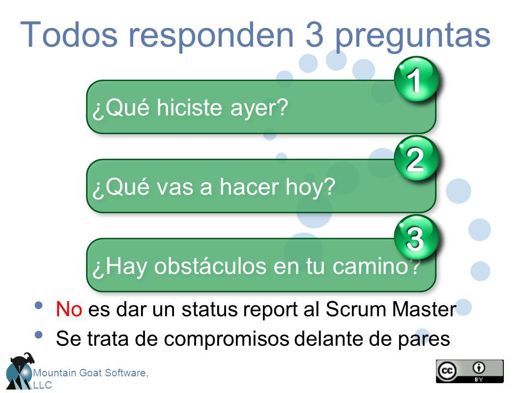 Mountain Goat Software, LLC Todos responden 3 preguntas No es dar un status report al Scrum Master Se trata de compromisos delante de pares ¿Qué hicis