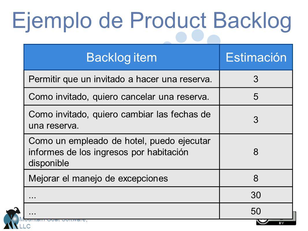 Mountain Goat Software, LLC Ejemplo de Product Backlog Backlog itemEstimación Permitir que un invitado a hacer una reserva.3 Como invitado, quiero can