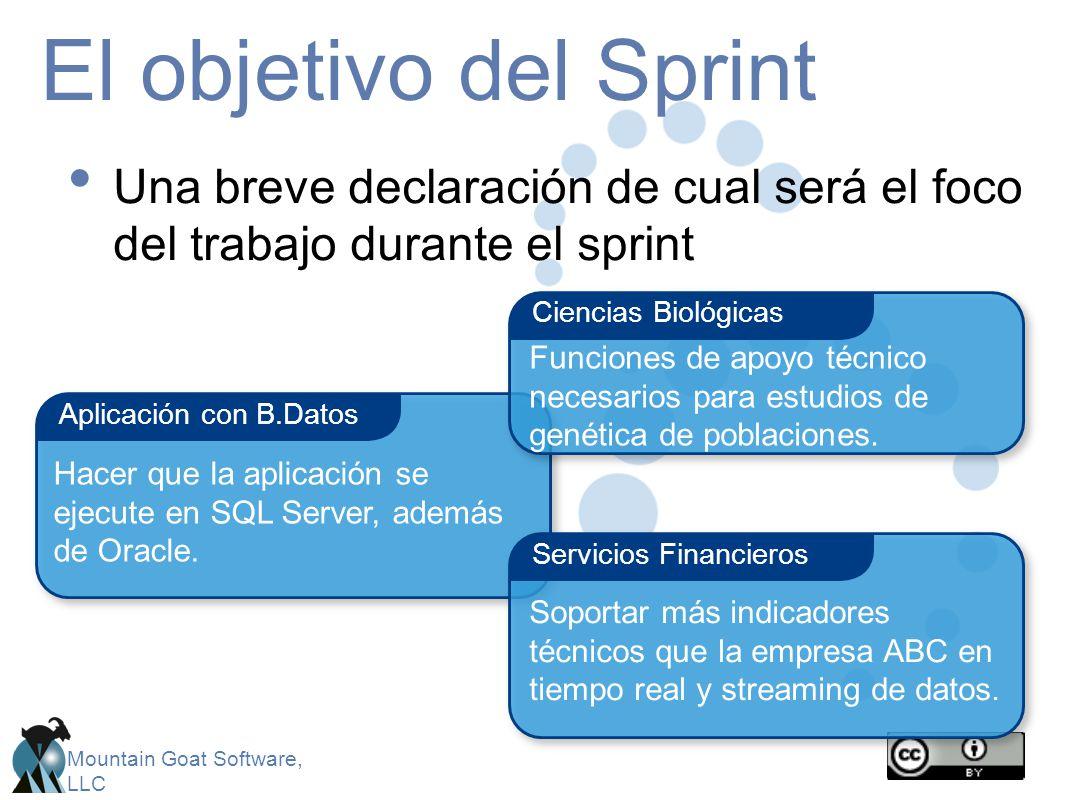 Mountain Goat Software, LLC El objetivo del Sprint Una breve declaración de cual será el foco del trabajo durante el sprint Aplicación con B.Datos Ser