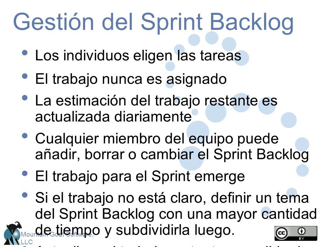 Mountain Goat Software, LLC Gestión del Sprint Backlog Los individuos eligen las tareas El trabajo nunca es asignado La estimación del trabajo restant