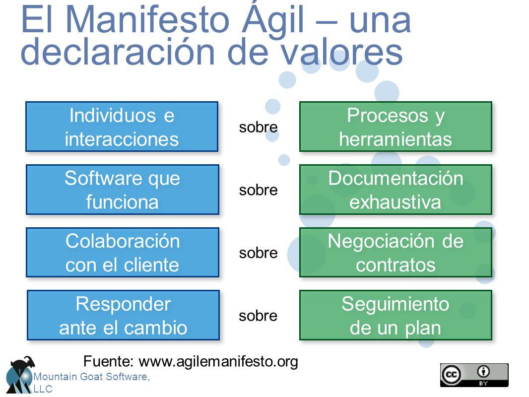 Mountain Goat Software, LLC El Manifesto Ágil – una declaración de valores Procesos y herramientas Individuos e interacciones sobre Seguimiento de un
