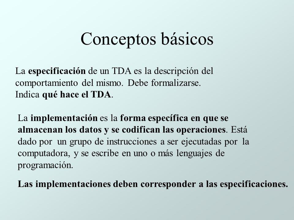 Conceptos básicos La especificación de un TDA es la descripción del comportamiento del mismo.