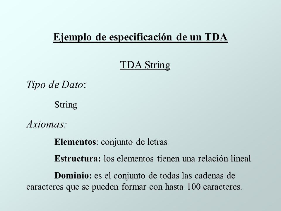 Ejemplo de especificación de un TDA TDA String Tipo de Dato: String Axiomas: Elementos: conjunto de letras Estructura: los elementos tienen una relación lineal Dominio: es el conjunto de todas las cadenas de caracteres que se pueden formar con hasta 100 caracteres.