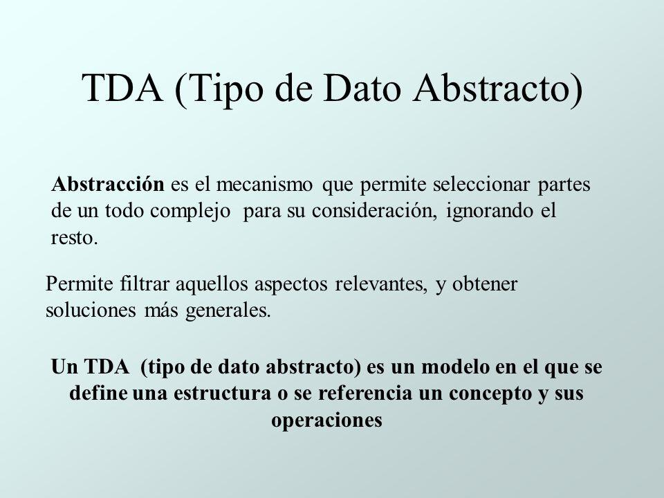 TDA (Tipo de Dato Abstracto) Abstracción es el mecanismo que permite seleccionar partes de un todo complejo para su consideración, ignorando el resto.