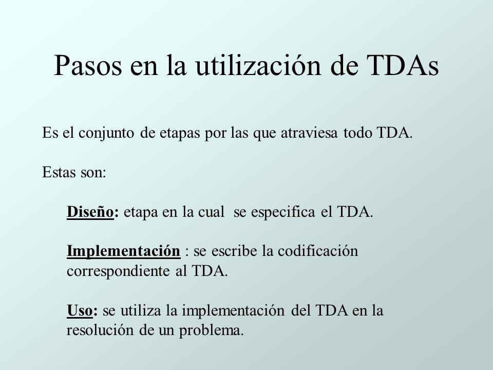 Pasos en la utilización de TDAs Es el conjunto de etapas por las que atraviesa todo TDA.