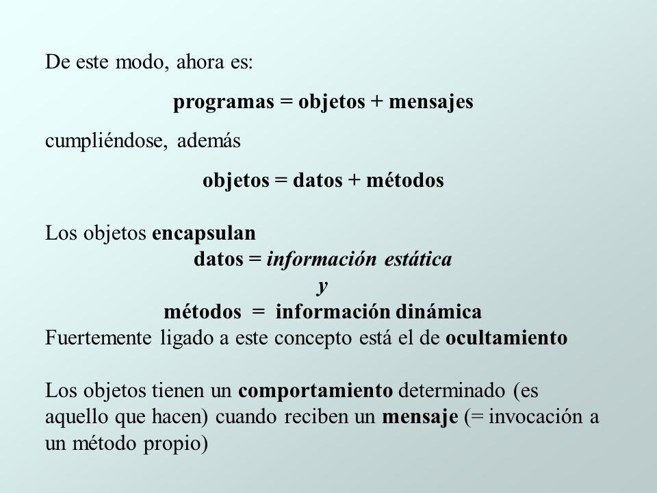 De este modo, ahora es: programas = objetos + mensajes cumpliéndose, además objetos = datos + métodos Los objetos encapsulan datos = información estática y métodos = información dinámica Fuertemente ligado a este concepto está el de ocultamiento Los objetos tienen un comportamiento determinado (es aquello que hacen) cuando reciben un mensaje (= invocación a un método propio)