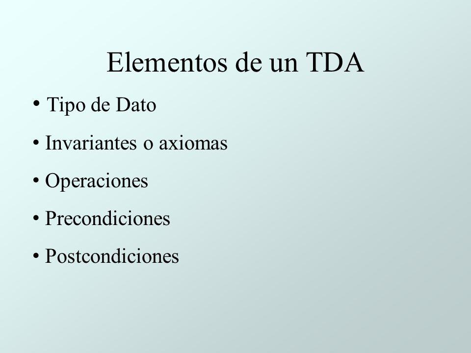 Elementos de un TDA Tipo de Dato Invariantes o axiomas Operaciones Precondiciones Postcondiciones