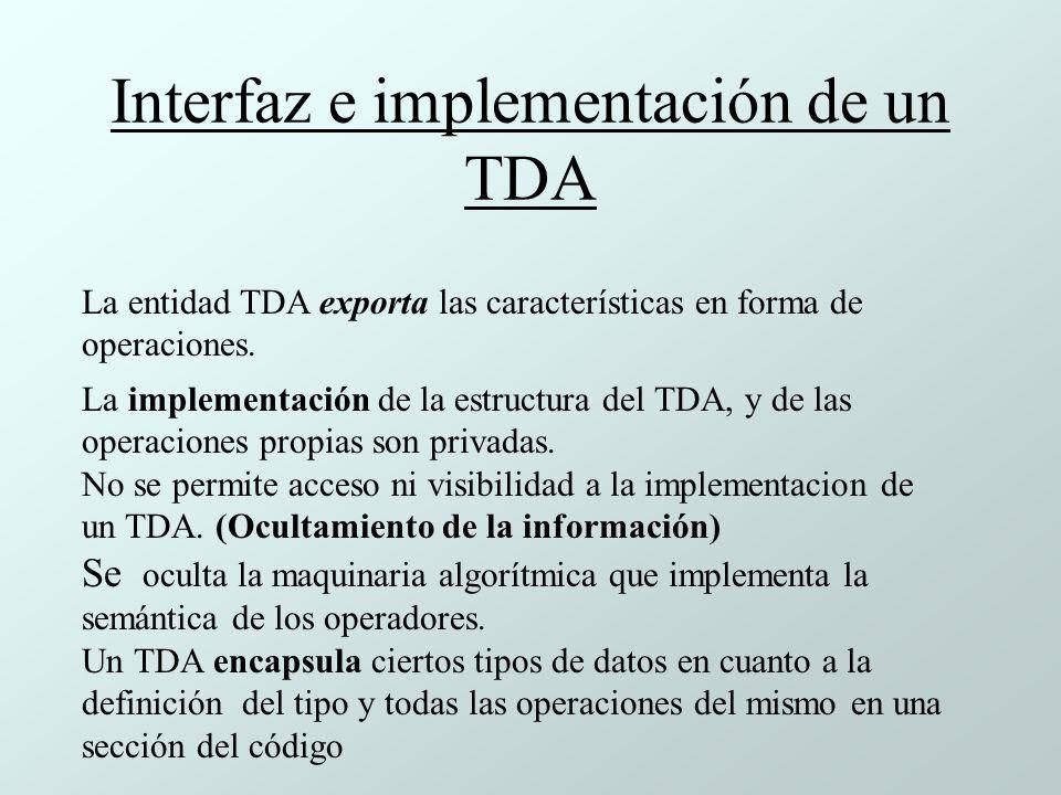 Interfaz e implementación de un TDA La entidad TDA exporta las características en forma de operaciones.