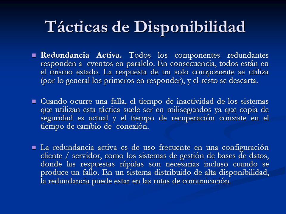 Tácticas de Disponibilidad Tácticas de Disponibilidad Redundancia Activa.