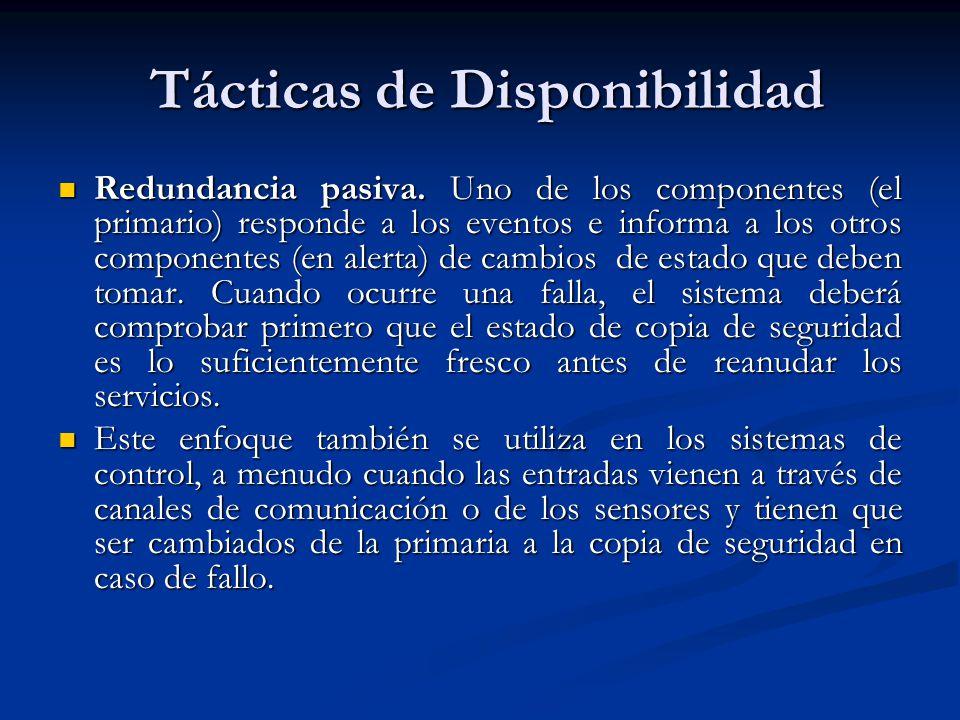 Tácticas de Disponibilidad Tácticas de Disponibilidad Redundancia pasiva.