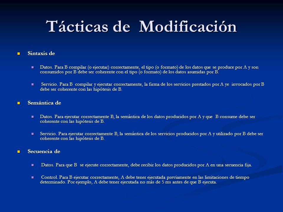 Tácticas de Modificación Sintaxis de Sintaxis de Datos.
