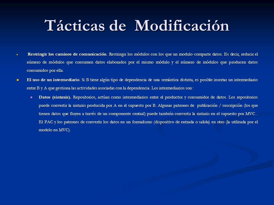 Tácticas de Modificación Restringir los caminos de comunicación.