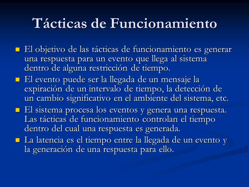 Tácticas de Funcionamiento El objetivo de las tácticas de funcionamiento es generar una respuesta para un evento que llega al sistema dentro de alguna restricción de tiempo.