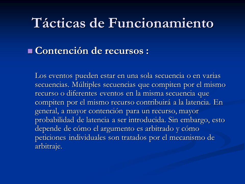 Tácticas de Funcionamiento Contención de recursos : Contención de recursos : Los eventos pueden estar en una sola secuencia o en varias secuencias.