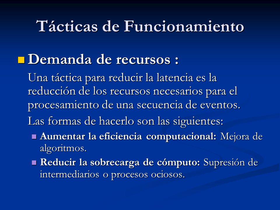Tácticas de Funcionamiento Demanda de recursos : Demanda de recursos : Una táctica para reducir la latencia es la reducción de los recursos necesarios para el procesamiento de una secuencia de eventos.