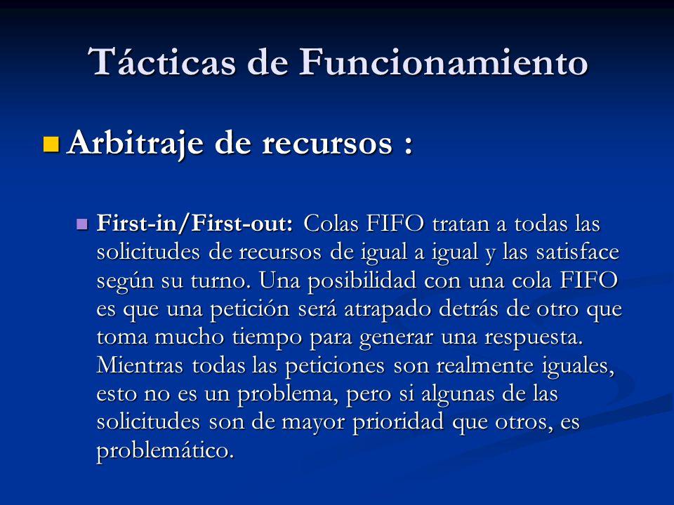 Tácticas de Funcionamiento Arbitraje de recursos : Arbitraje de recursos : First-in/First-out: Colas FIFO tratan a todas las solicitudes de recursos de igual a igual y las satisface según su turno.