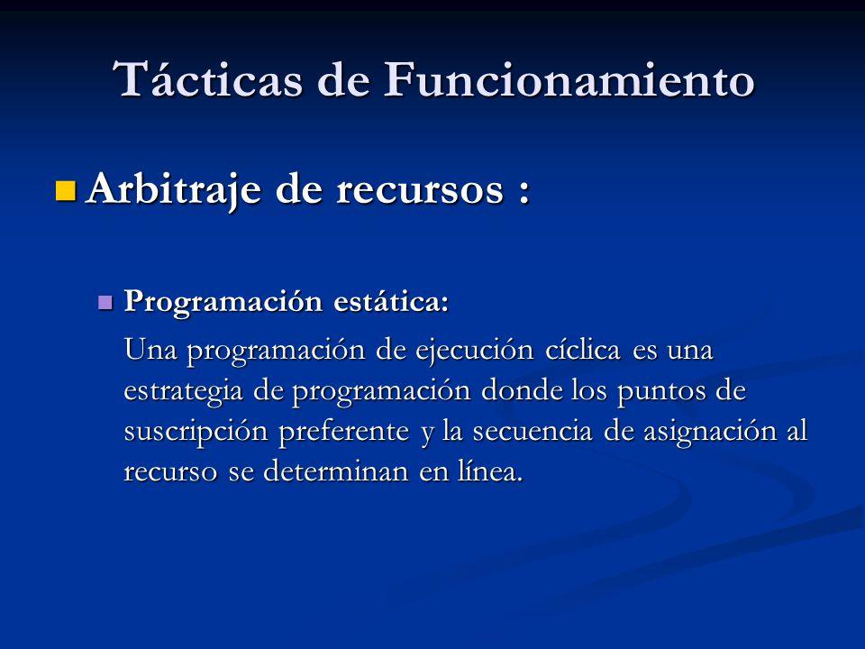 Tácticas de Funcionamiento Arbitraje de recursos : Arbitraje de recursos : Programación estática: Programación estática: Una programación de ejecución cíclica es una estrategia de programación donde los puntos de suscripción preferente y la secuencia de asignación al recurso se determinan en línea.