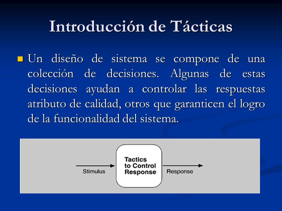 Introducción de Tácticas Cada táctica es una opción de diseño para el arquitecto.