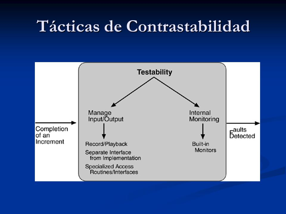 Tácticas de Contrastabilidad