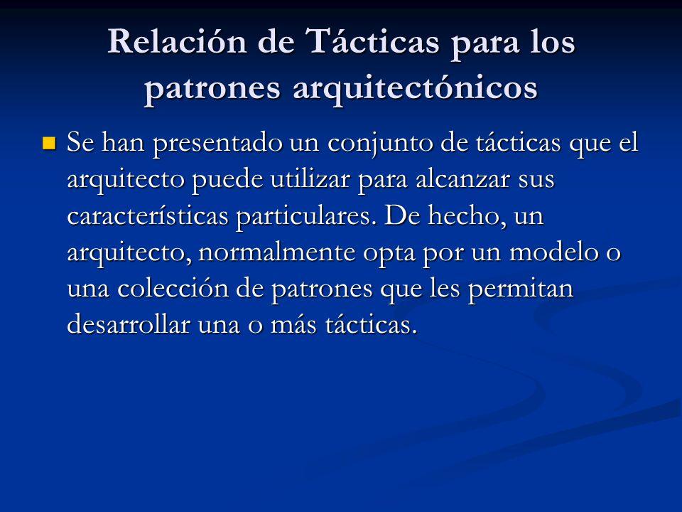 Relación de Tácticas para los patrones arquitectónicos Se han presentado un conjunto de tácticas que el arquitecto puede utilizar para alcanzar sus características particulares.