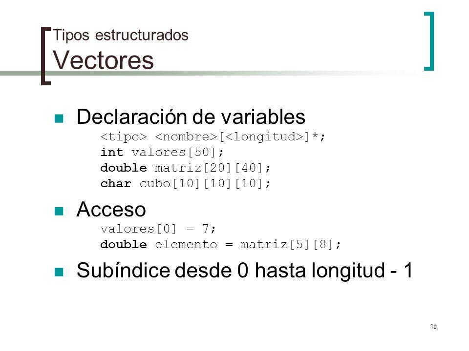 18 Tipos estructurados Vectores Declaración de variables [ ]*; int valores[50]; double matriz[20][40]; char cubo[10][10][10]; Acceso valores[0] = 7; d