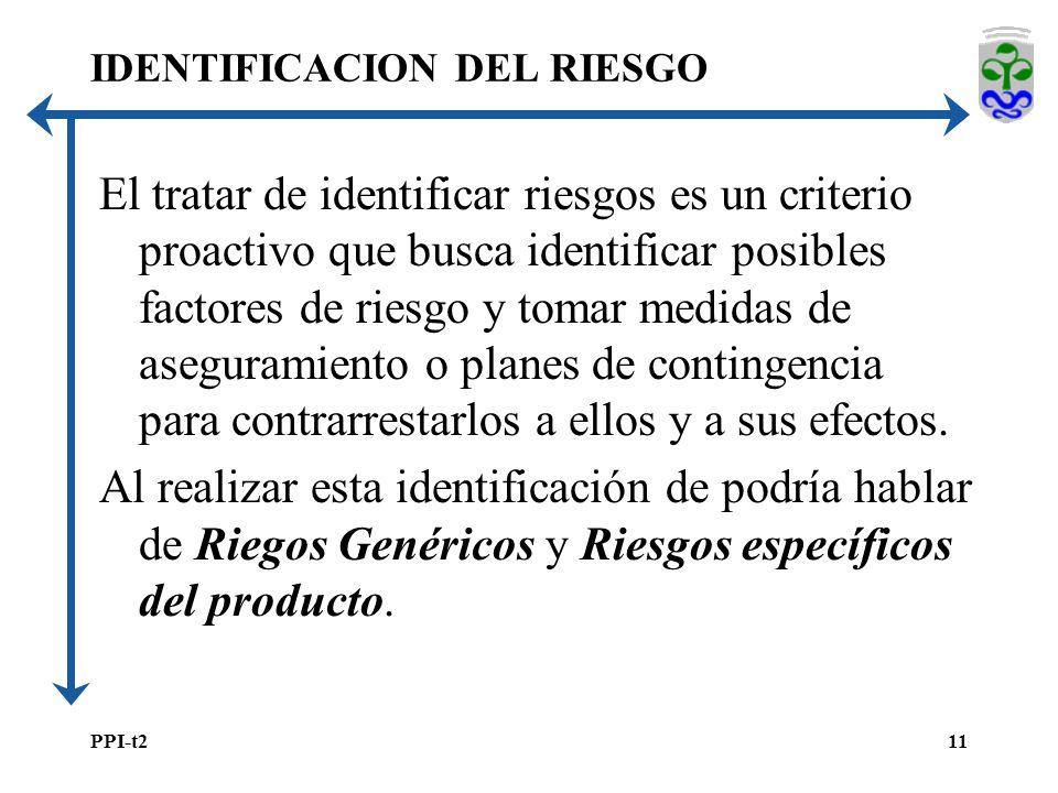 PPI-t210 Dentro de cualquier proyecto también existen: –RIESGOS CONOCIDOS: que se establecen o se conocen después de un estudio detallado de el plan de trabajo del proyecto.