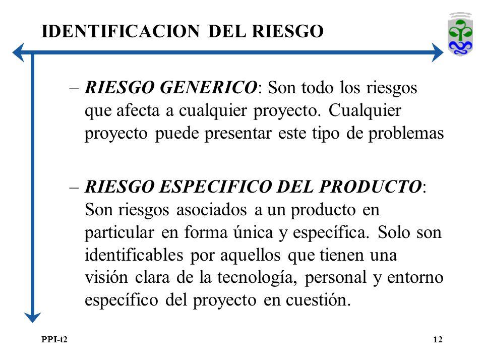 PPI-t212 –RIESGO GENERICO: Son todo los riesgos que afecta a cualquier proyecto.