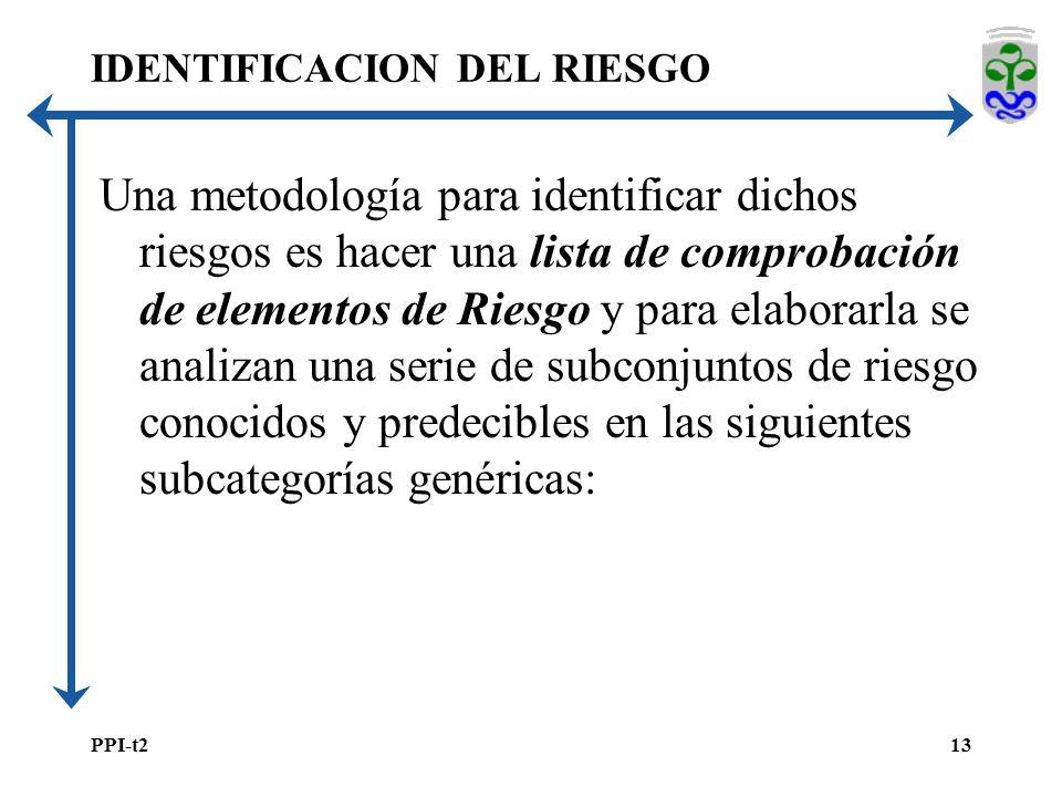 PPI-t213 Una metodología para identificar dichos riesgos es hacer una lista de comprobación de elementos de Riesgo y para elaborarla se analizan una serie de subconjuntos de riesgo conocidos y predecibles en las siguientes subcategorías genéricas: IDENTIFICACION DEL RIESGO
