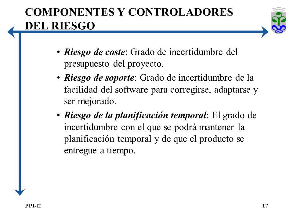 PPI-t216 COMPONENTES Y CONTROLADORES DEL RIESGO Este es otro criterio, desarrollado por la Fuerza Aérea Estadounidense en la cual identifica 4 componentes a tener en cuenta para la estimación del riesgo en desarrollo de software y son: Riesgo de rendimiento: grado de incertidumbre con la que el producto se encontrará sus requisitos y se adecue para su empleo pretendido