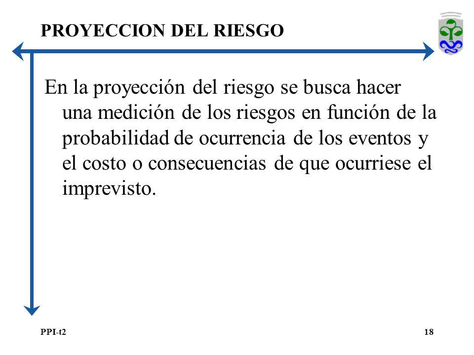 PPI-t218 PROYECCION DEL RIESGO En la proyección del riesgo se busca hacer una medición de los riesgos en función de la probabilidad de ocurrencia de los eventos y el costo o consecuencias de que ocurriese el imprevisto.