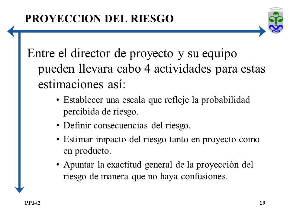 PPI-t219 Entre el director de proyecto y su equipo pueden llevara cabo 4 actividades para estas estimaciones así: Establecer una escala que refleje la probabilidad percibida de riesgo.