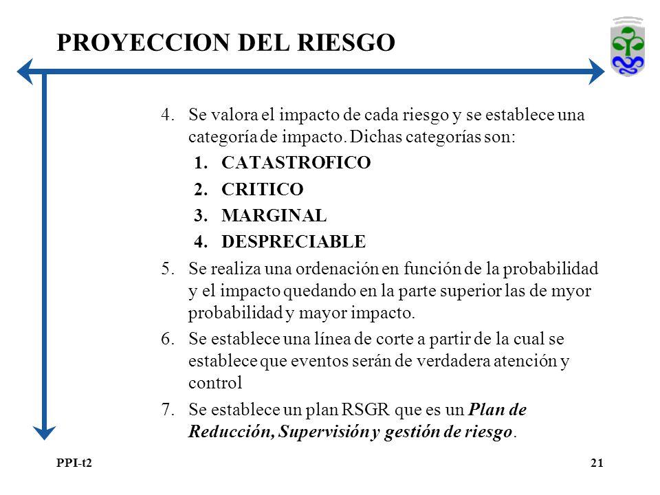 PPI-t220 DESARROLLO DE UNA TABLA DE RIESGO Una técnica existente es desarrollar una tabla de riesgo para hacer la proyección.