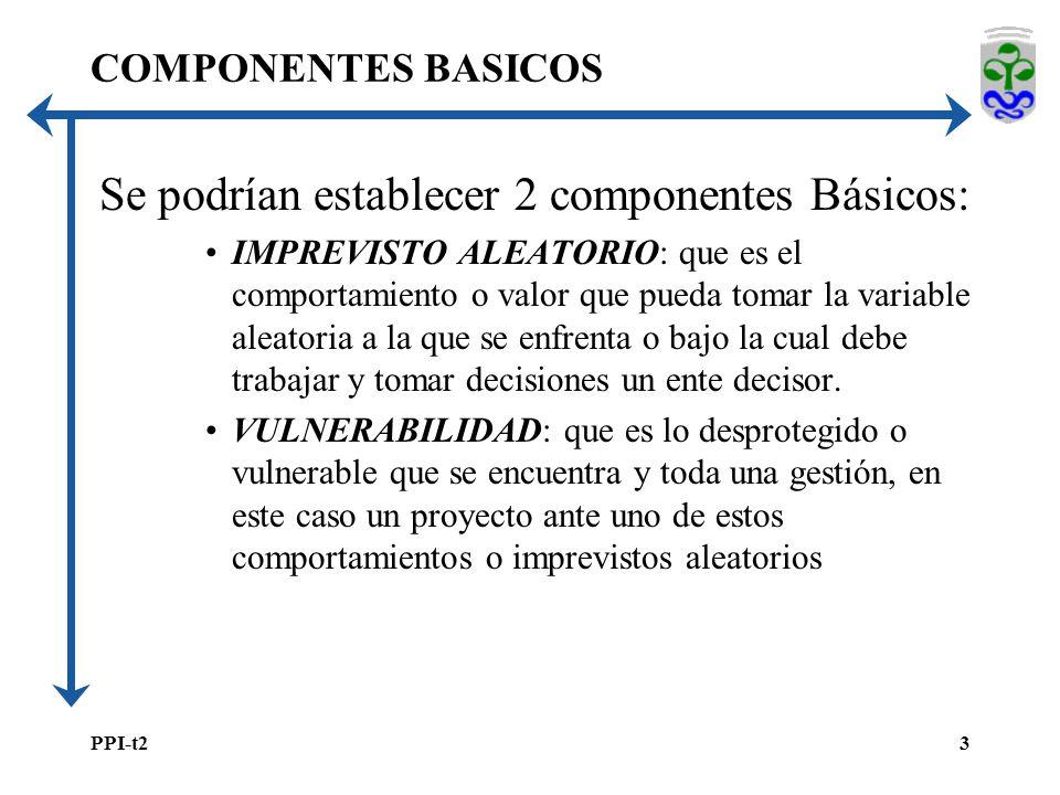 PPI-t23 COMPONENTES BASICOS Se podrían establecer 2 componentes Básicos: IMPREVISTO ALEATORIO: que es el comportamiento o valor que pueda tomar la variable aleatoria a la que se enfrenta o bajo la cual debe trabajar y tomar decisiones un ente decisor.