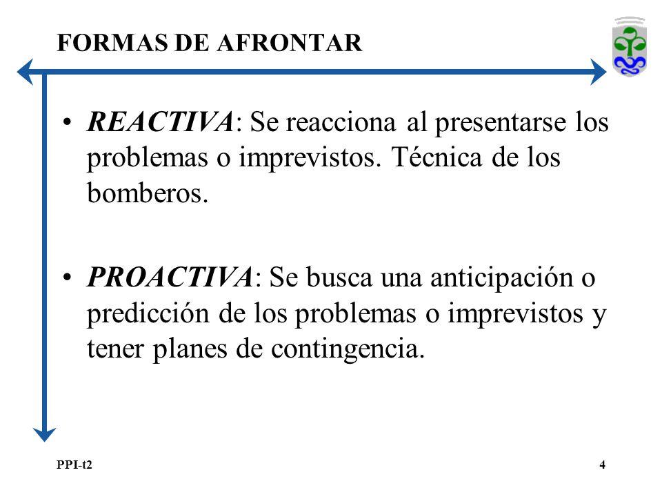 PPI-t24 FORMAS DE AFRONTAR REACTIVA: Se reacciona al presentarse los problemas o imprevistos.