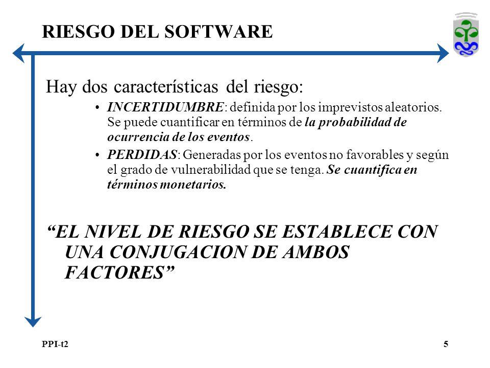 PPI-t25 RIESGO DEL SOFTWARE Hay dos características del riesgo: INCERTIDUMBRE: definida por los imprevistos aleatorios.