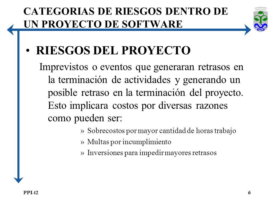 PPI-t26 CATEGORIAS DE RIESGOS DENTRO DE UN PROYECTO DE SOFTWARE RIESGOS DEL PROYECTO Imprevistos o eventos que generaran retrasos en la terminación de actividades y generando un posible retraso en la terminación del proyecto.