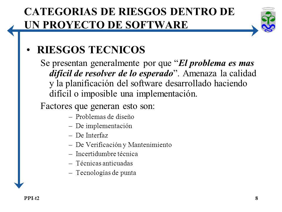 PPI-t28 RIESGOS TECNICOS Se presentan generalmente por que El problema es mas difícil de resolver de lo esperado.