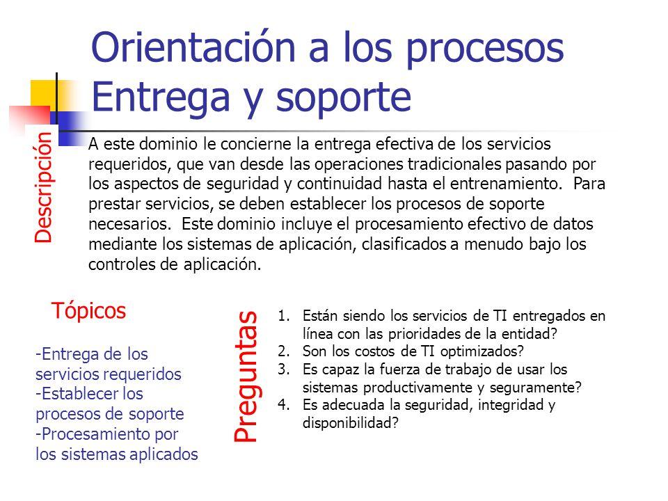 Orientación a los procesos Entrega y soporte Descripción A este dominio le concierne la entrega efectiva de los servicios requeridos, que van desde la