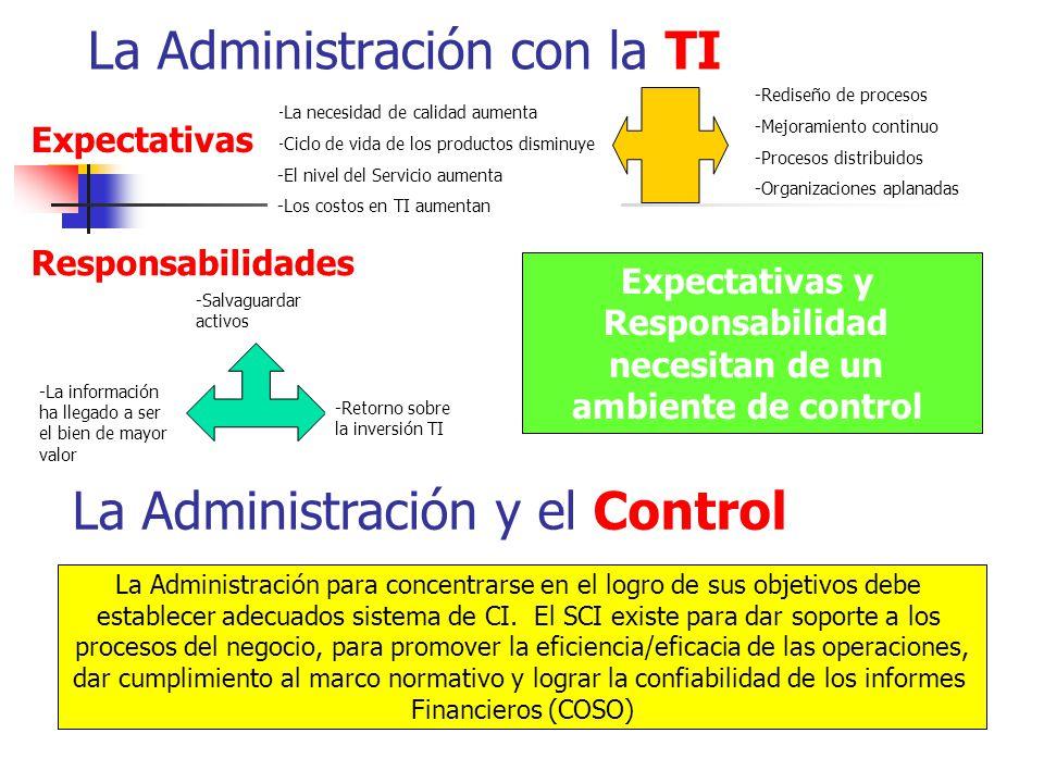 La Administración con la TI -La necesidad de calidad aumenta -Ciclo de vida de los productos disminuye -El nivel del Servicio aumenta -Los costos en T