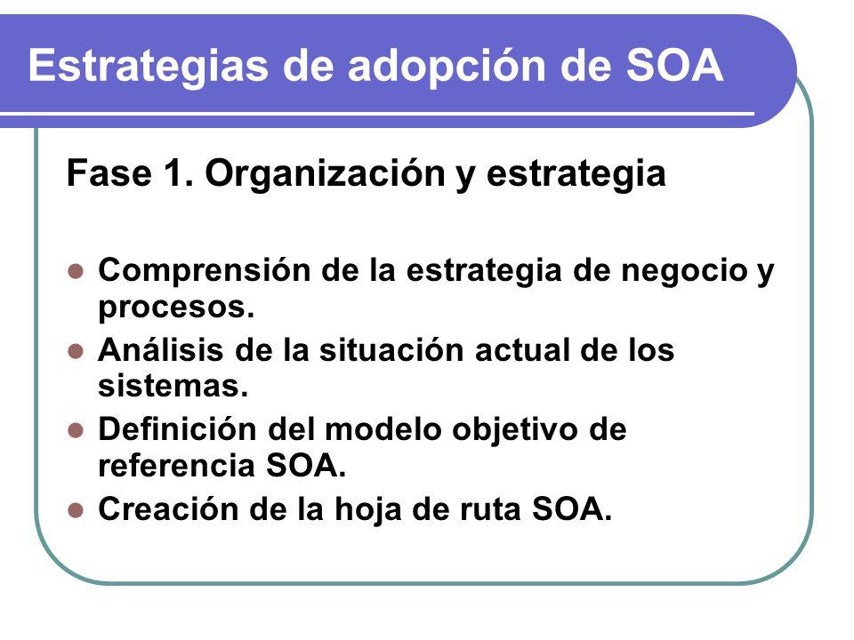 Estrategias de adopción de SOA Fase 1. Organización y estrategia Comprensión de la estrategia de negocio y procesos. Análisis de la situación actual d