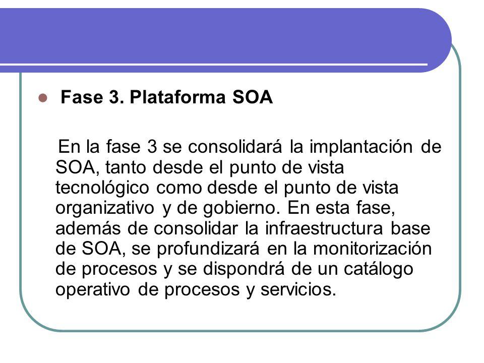 Fase 3. Plataforma SOA En la fase 3 se consolidará la implantación de SOA, tanto desde el punto de vista tecnológico como desde el punto de vista orga