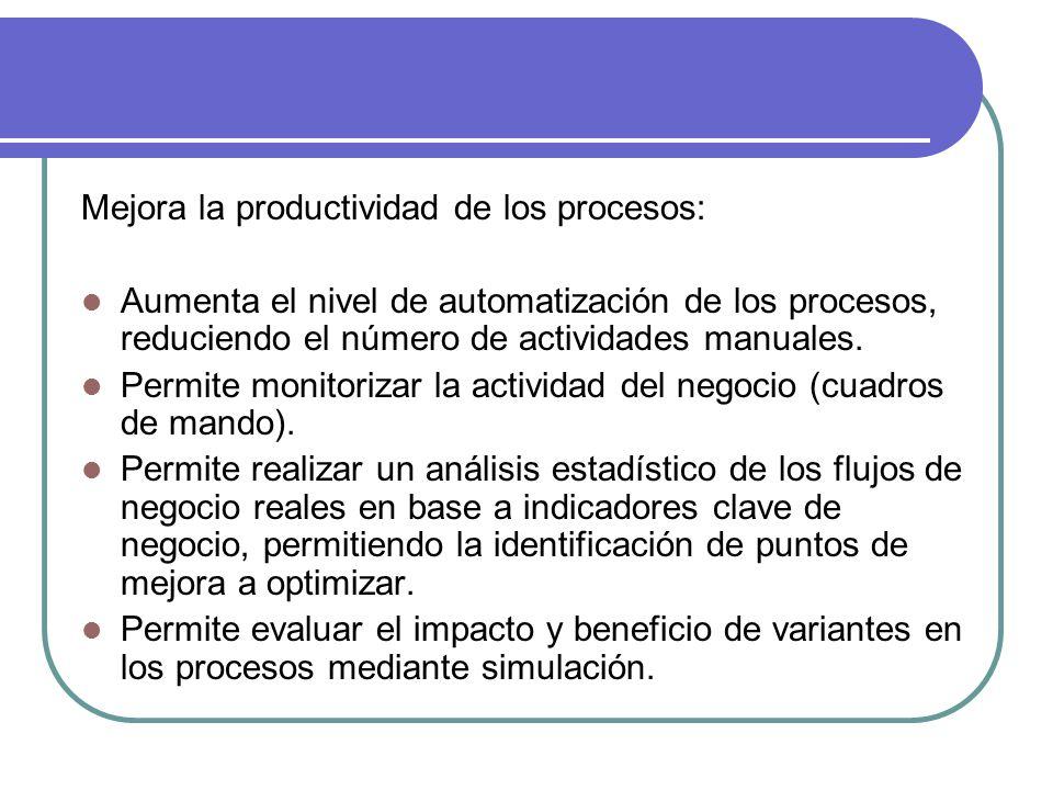 Mejora la productividad de los procesos: Aumenta el nivel de automatización de los procesos, reduciendo el número de actividades manuales. Permite mon