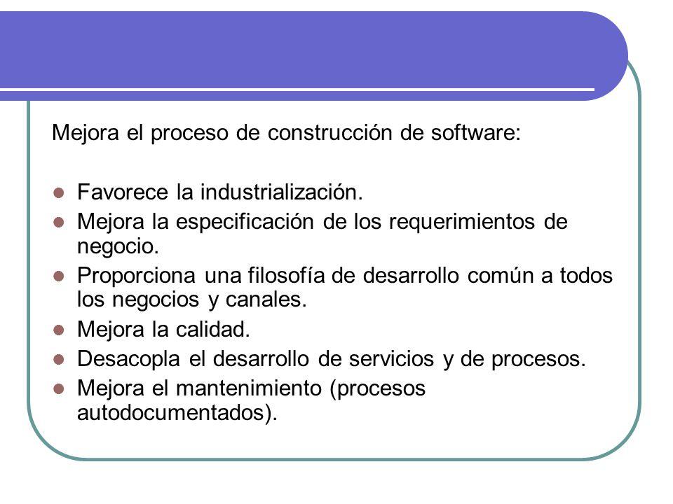 Mejora el proceso de construcción de software: Favorece la industrialización. Mejora la especificación de los requerimientos de negocio. Proporciona u