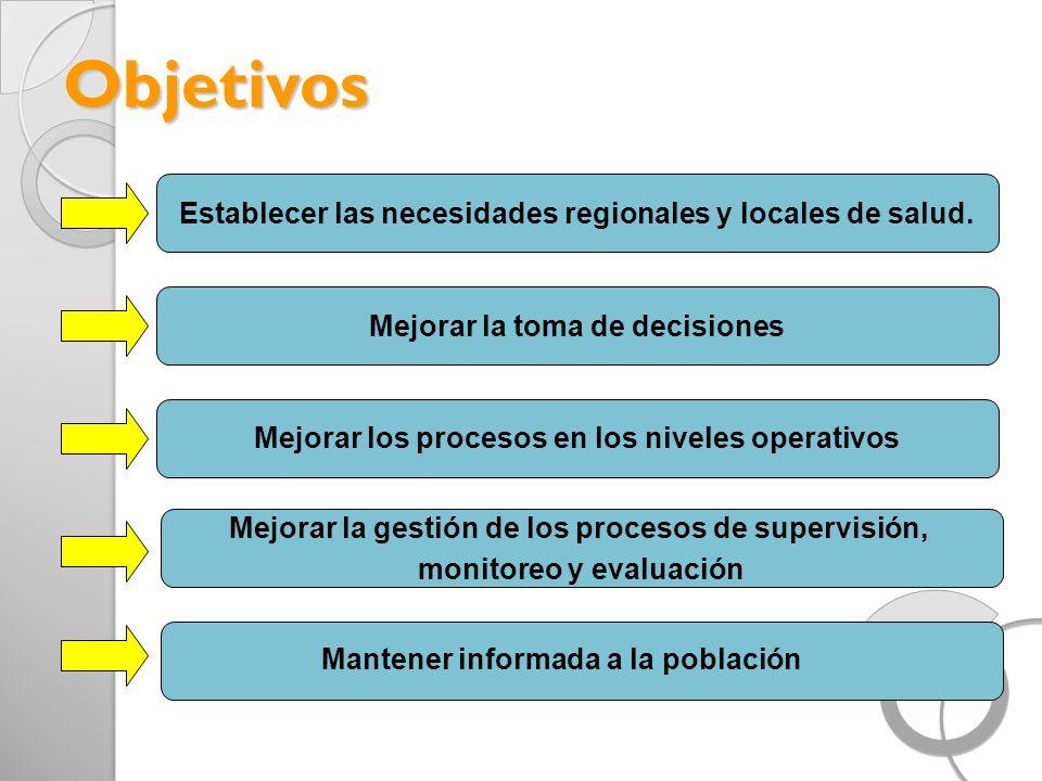 Objetivos Establecer las necesidades regionales y locales de salud. Mejorar la toma de decisiones Mejorar los procesos en los niveles operativos Mejor