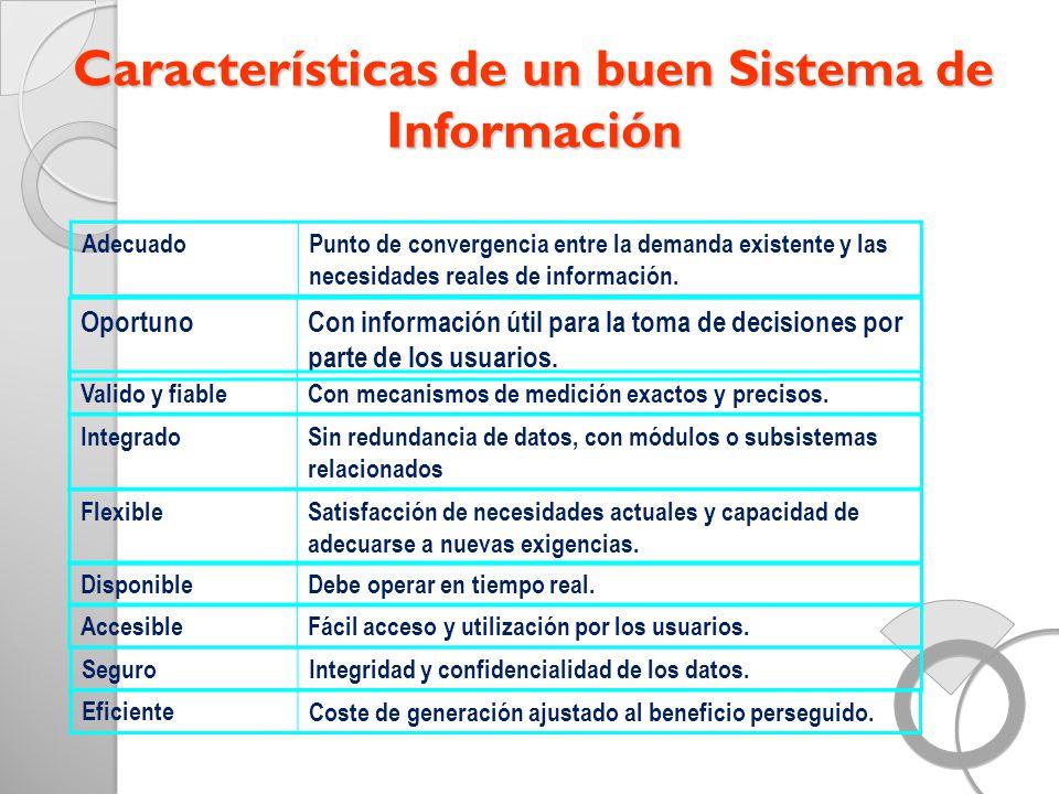 Características de un buen Sistema de Información Oportuno Con información útil para la toma de decisiones por parte de los usuarios. AdecuadoPunto de