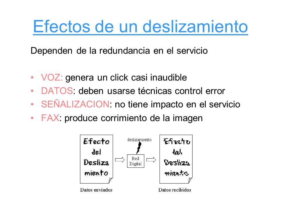 Efectos de un deslizamiento Dependen de la redundancia en el servicio VOZ: genera un click casi inaudible DATOS: deben usarse técnicas control error S