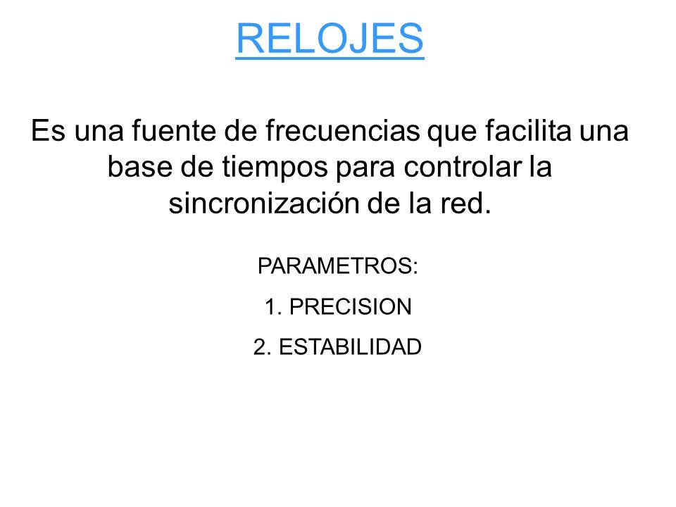RELOJES Es una fuente de frecuencias que facilita una base de tiempos para controlar la sincronización de la red. PARAMETROS: 1.PRECISION 2.ESTABILIDA